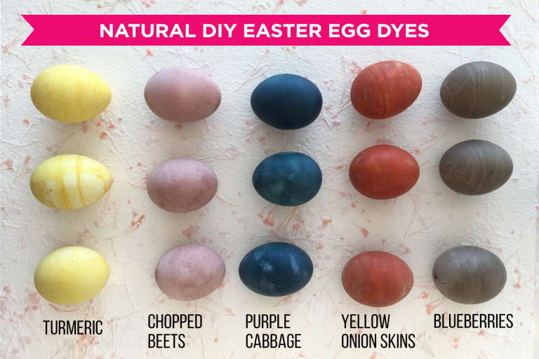 How to Make Natural Easter Egg Dyes  Homemade Egg Dyes