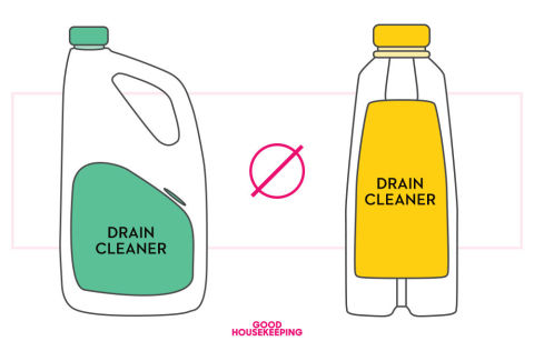 Cleaning Products You Should Never Mix Cleaning Tips