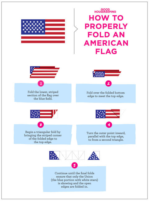 How To Fold An American Flag Proper Way To Fold A Flag