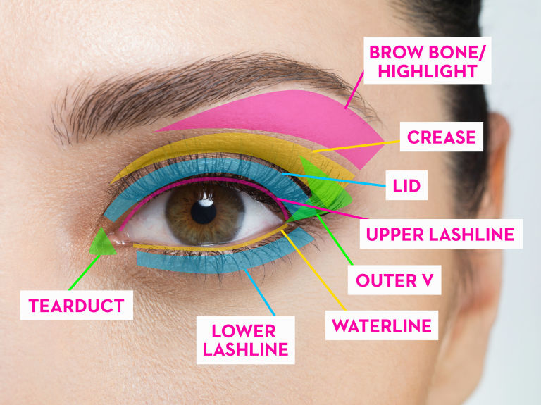 Complete eye makeup