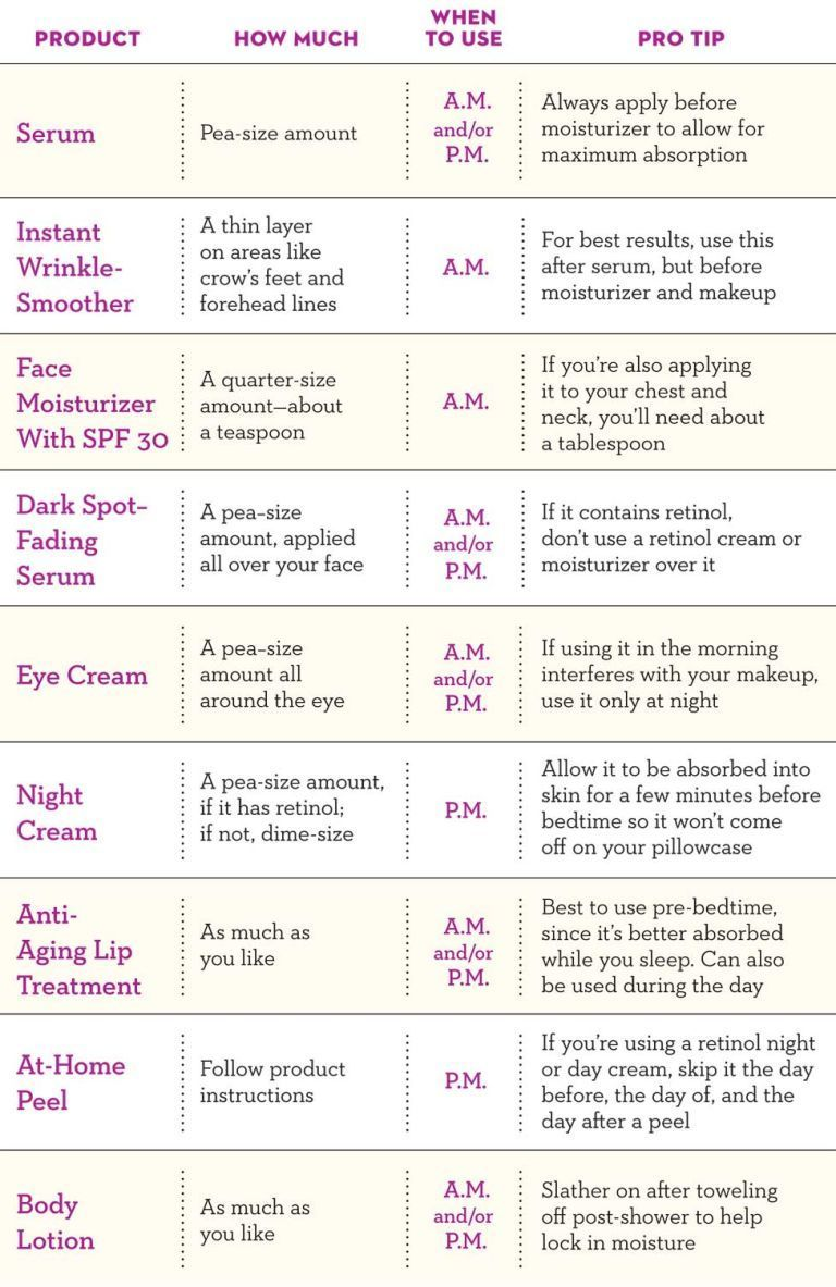 Bien-aimé How to Follow a Skin-Care Routine - The Perfect Skin-Care Regimen TI99