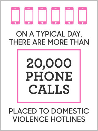 domestic violence statistics abuse phone calls hotline
