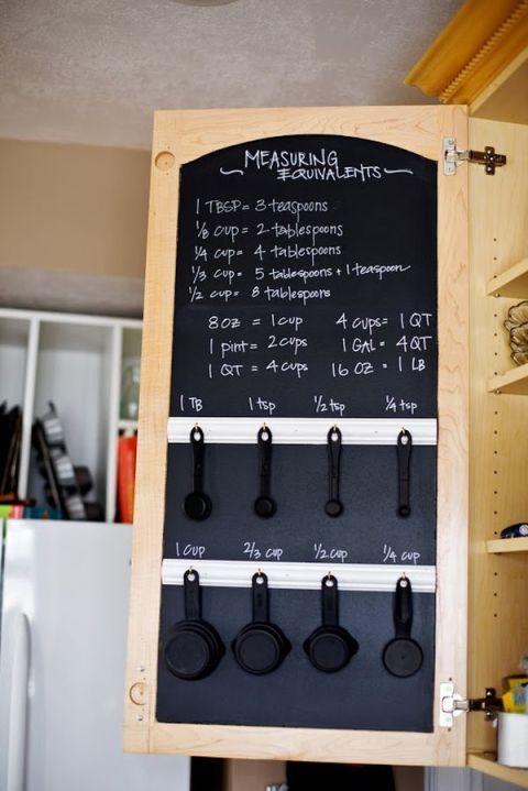 Restaurant Kitchen Organization kitchen organization ideas - kitchen organizing tips and tricks