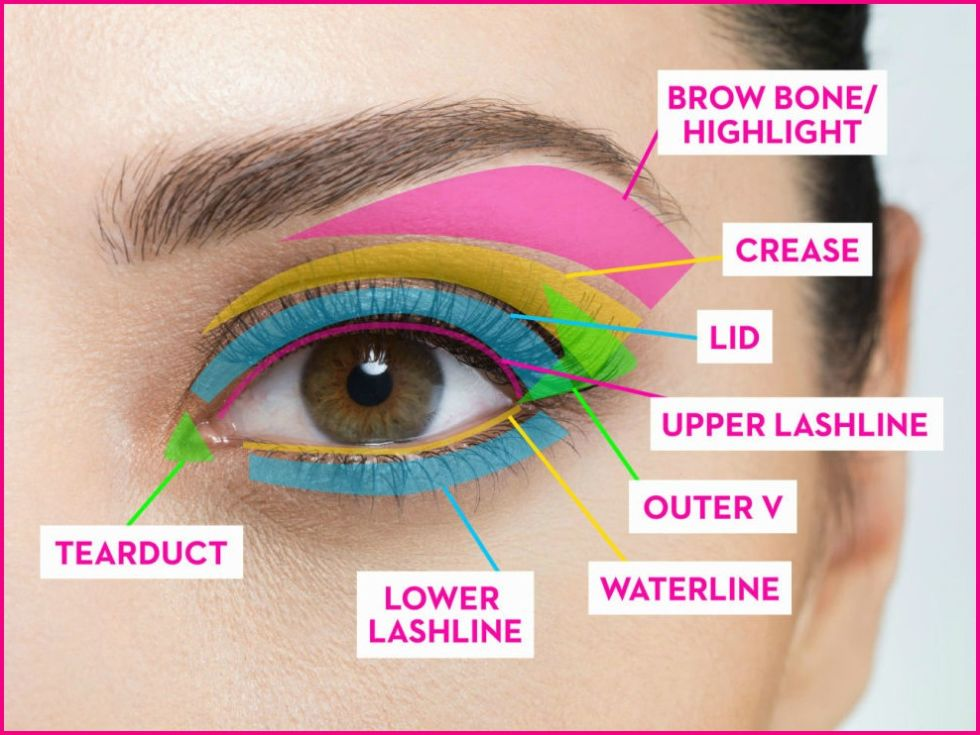 Knowing what each part of your eye is called is half the battle when it comes to following along with beauty tutorials. Be sure to add this handy guide to your Pinterest beauty board so you can master your makeup.<br />