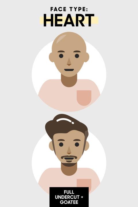 Fabulous The Best Men39S Haircut For Each Face Shape Men39S Hair Tips Hairstyles For Men Maxibearus