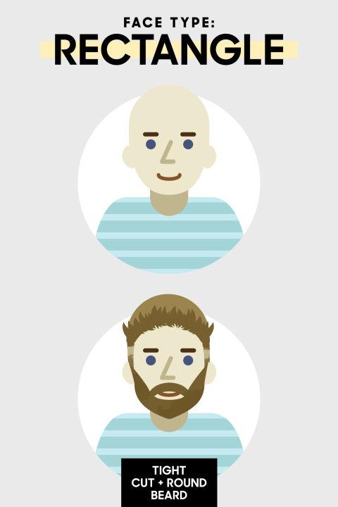 Awe Inspiring The Best Men39S Haircut For Each Face Shape Men39S Hair Tips Short Hairstyles Gunalazisus