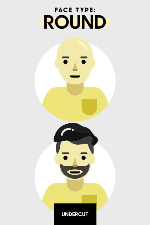 Prime The Best Men39S Haircut For Each Face Shape Men39S Hair Tips Short Hairstyles For Black Women Fulllsitofus