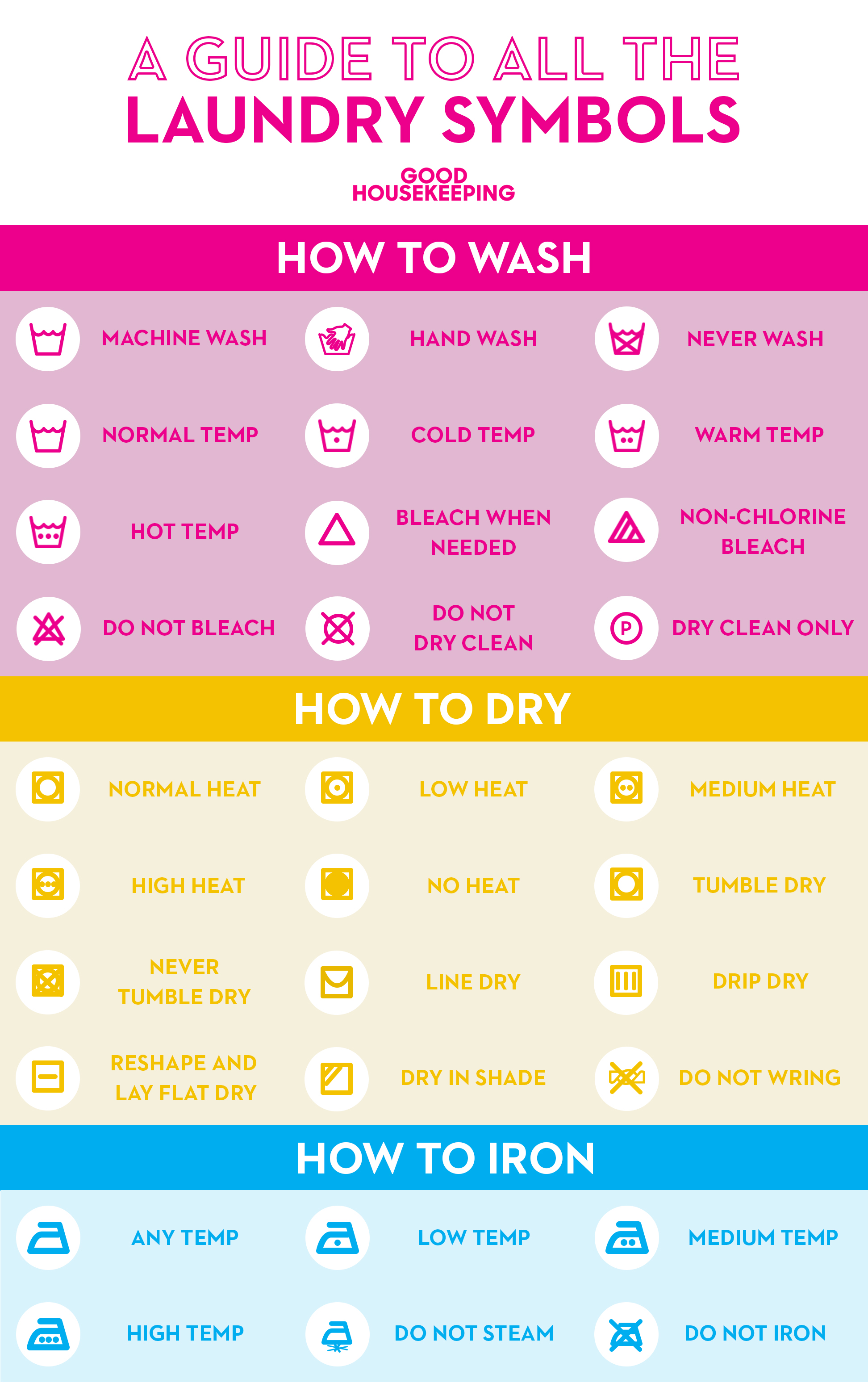 Guide to laundry symbols laundry symbols decoded buycottarizona