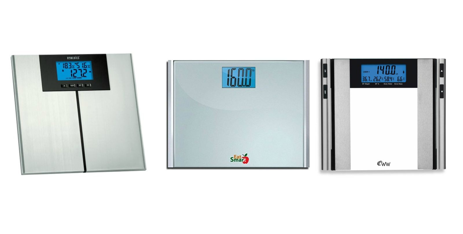 Bathroom scale accuracy consistency - Bathroom Scale Accuracy Consistency 6
