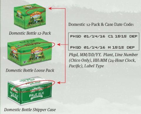 Sierra Nevada Recall Beer Bottles Pose Injury Risk