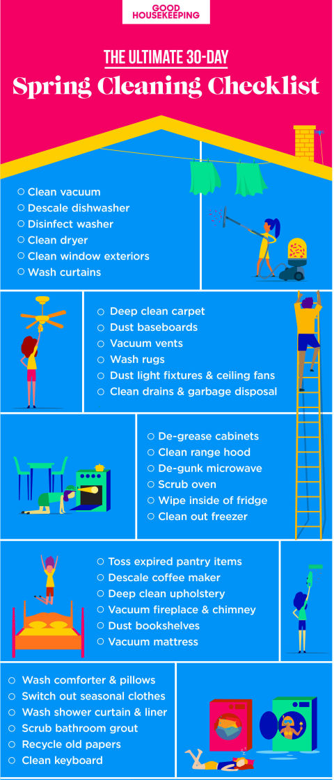 Day Spring Cleaning Checklist  Spring Cleaning ToDo List