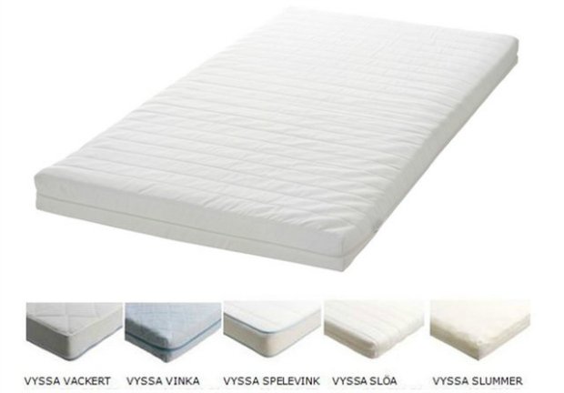 ikea recalls crib mattresses due to risk of entrapment