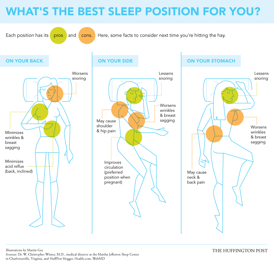 the best sleeping position the effects of how you lay in bed. Black Bedroom Furniture Sets. Home Design Ideas