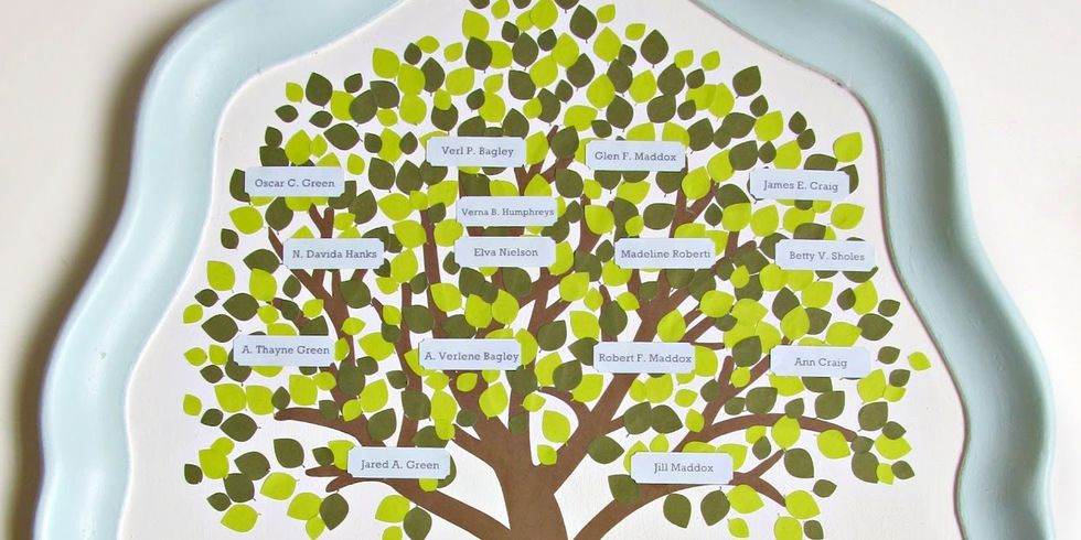 Family Tree Crafts - Family DIY Projects