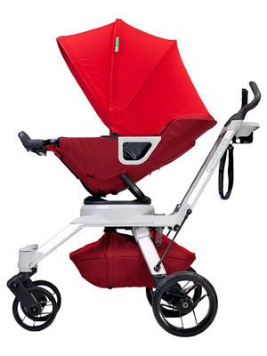 Orbit Baby Stroller G2 Stroller Review